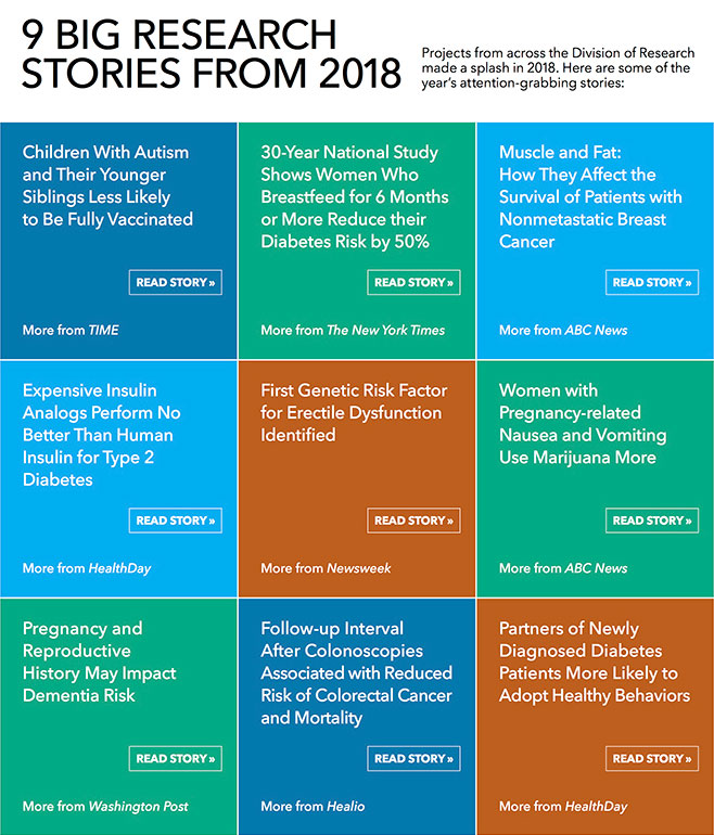 9 Big Research Stories from 2018