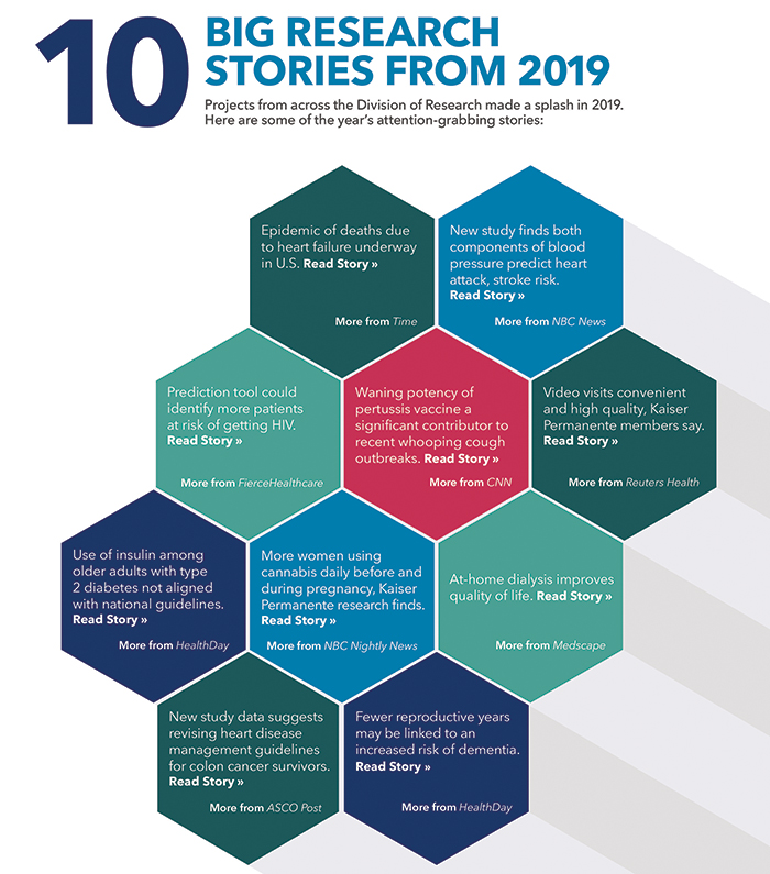 10 Big Research Stories from 2019